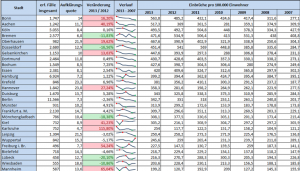 Excel Inhouse Schulung Kosten